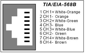 Wiring Diagram Bt Master Socket moreover Att Phone Jack Wiring Diagram in addition Phone Wiring likewise Rj45 Connectors Audio in addition Wiring Diagram For Cat5 Cable. on rj45 wall jack wiring diagram